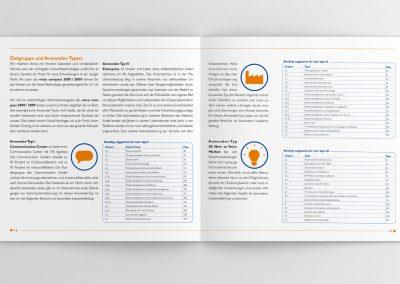 Broschüre voice compass