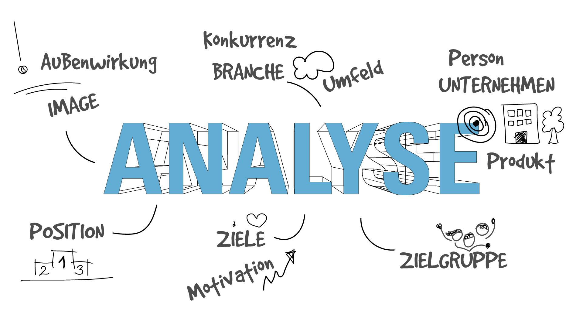 Konzepte / Analyse, Elementardesign